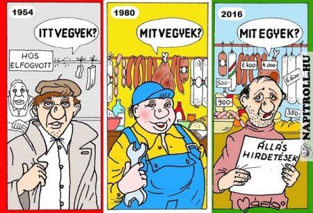 Magyar gazdaság haladása